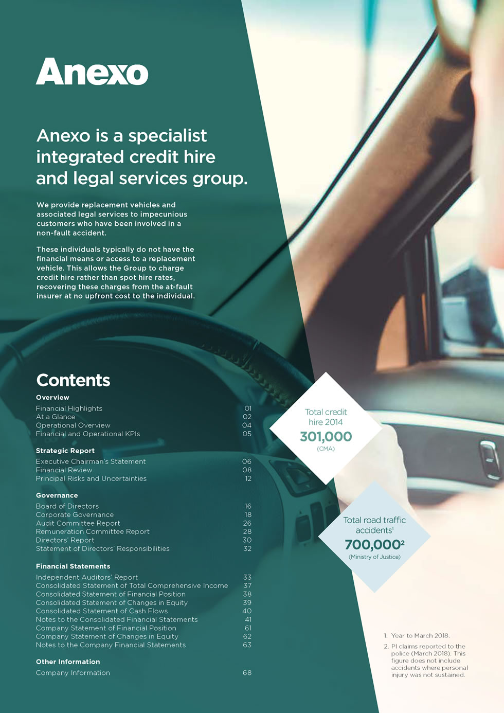 Annual Report 2019 Contents